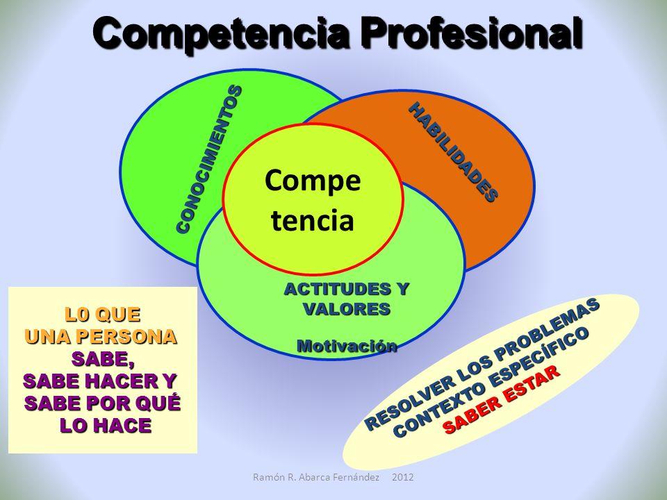 Las competencias laborales han sido definidas como la capacidad real para lograr un objetivo o resultado ocupacional en un contexto dado. Estas compet