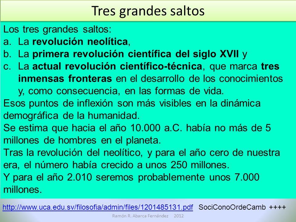 http://www.uca.edu.sv/filosofia/admin/files/1201485131.pdfhttp://www.uca.edu.sv/filosofia/admin/files/1201485131.pdf SociConoOrdeCamb ++++ Los tres grandes saltos: a.La revolución neolítica, b.La primera revolución científica del siglo XVII y c.La actual revolución científico-técnica, que marca tres inmensas fronteras en el desarrollo de los conocimientos y, como consecuencia, en las formas de vida.