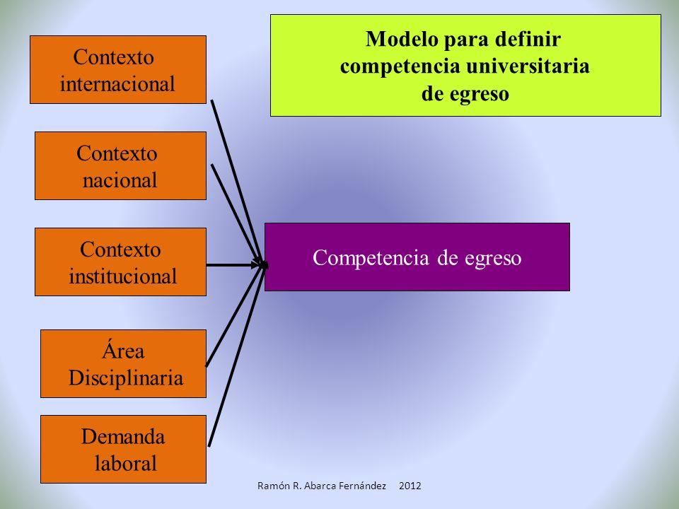 Competencias de Egreso Competencias Profesionales Práctica Profesional Diagrama conceptual Ramón R. Abarca Fernández 2012