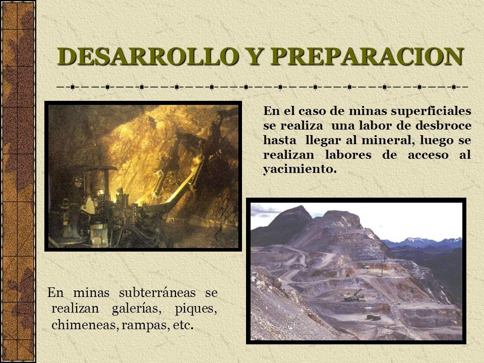 DESARROLLO Y PREPARACION En minas subterráneas se realizan galerías, piques, chimeneas, rampas, etc. En el caso de minas superficiales se realiza una