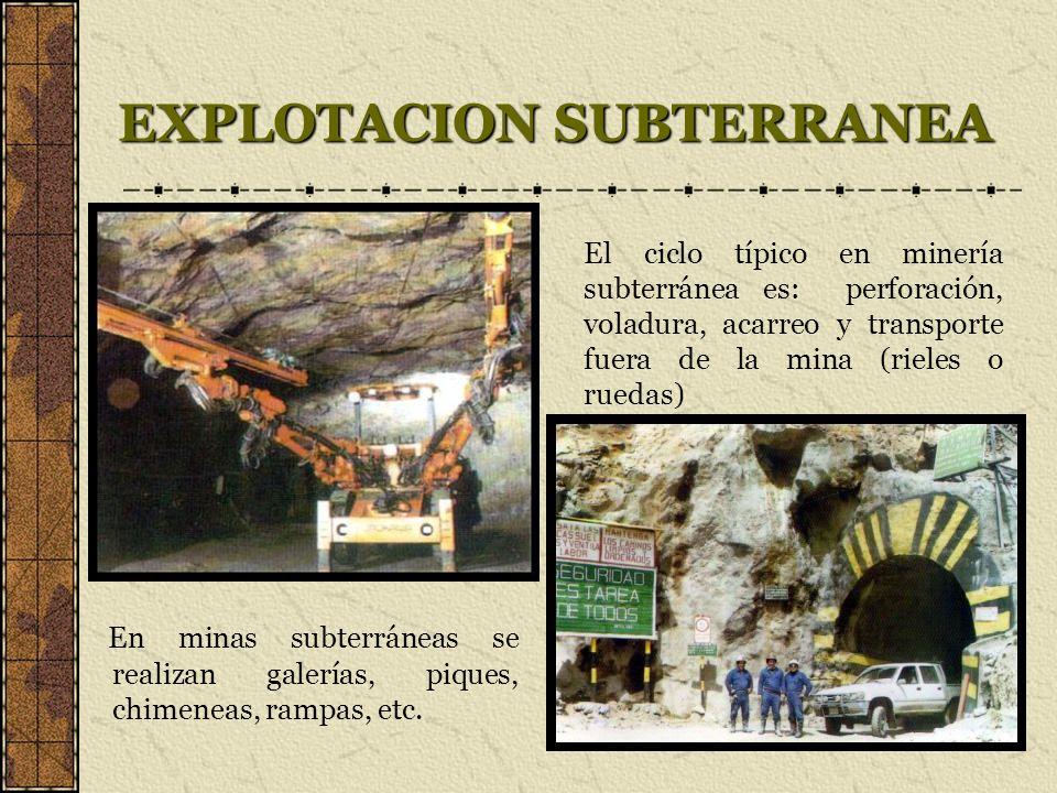 EXPLOTACION SUBTERRANEA En minas subterráneas se realizan galerías, piques, chimeneas, rampas, etc. El ciclo típico en minería subterránea es: perfora