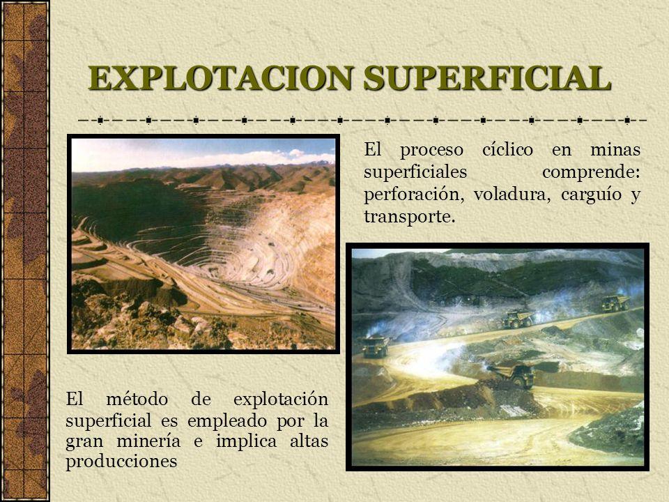 EXPLOTACION SUPERFICIAL El método de explotación superficial es empleado por la gran minería e implica altas producciones El proceso cíclico en minas superficiales comprende: perforación, voladura, carguío y transporte.