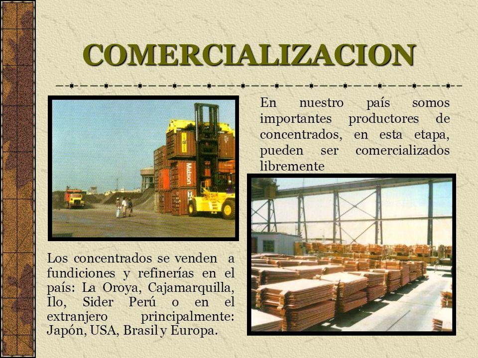 COMERCIALIZACION Los concentrados se venden a fundiciones y refinerías en el país: La Oroya, Cajamarquilla, Ilo, Sider Perú o en el extranjero princip