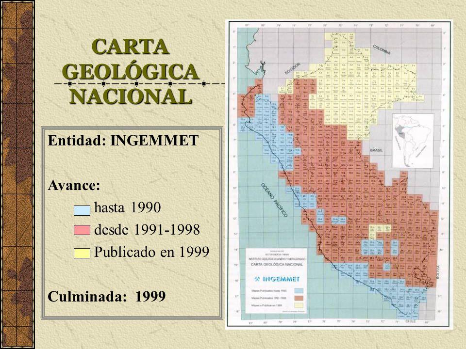 CARTA GEOLÓGICA NACIONAL Entidad: INGEMMET Avance: –hasta 1990 –desde 1991-1998 –Publicado en 1999 Culminada: 1999