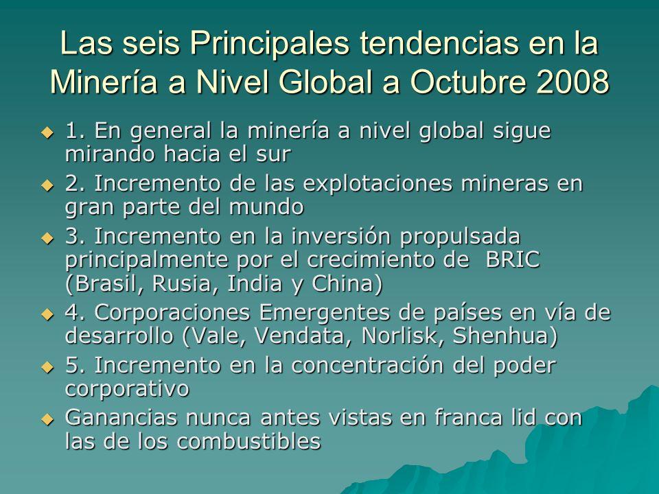 Las seis Principales tendencias en la Minería a Nivel Global a Octubre 2008 1. En general la minería a nivel global sigue mirando hacia el sur 1. En g