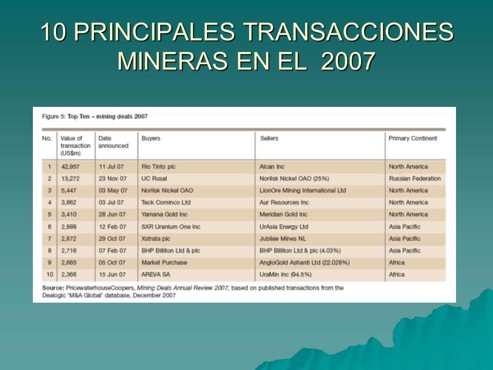 10 PRINCIPALES TRANSACCIONES MINERAS EN EL 2007