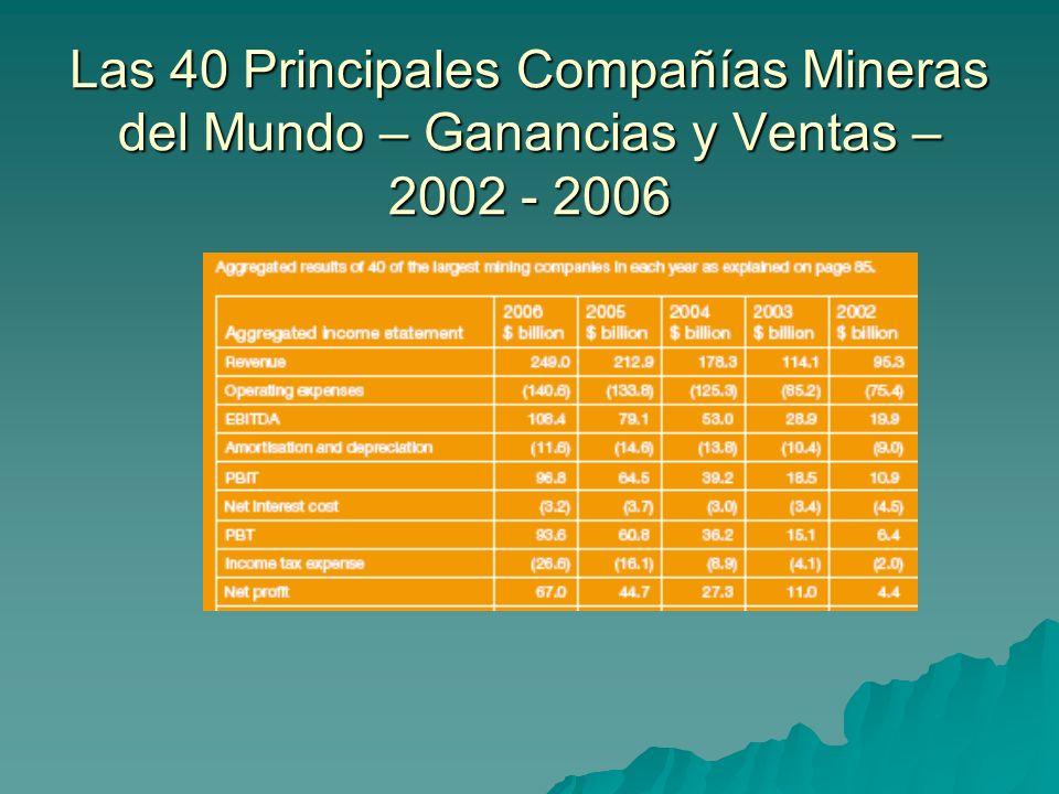 Las 40 Principales Compañías Mineras del Mundo – Ganancias y Ventas – 2002 - 2006