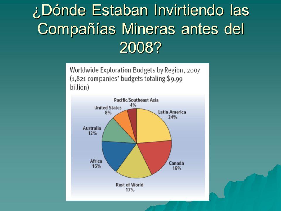 ¿Dónde Estaban Invirtiendo las Compañías Mineras antes del 2008?