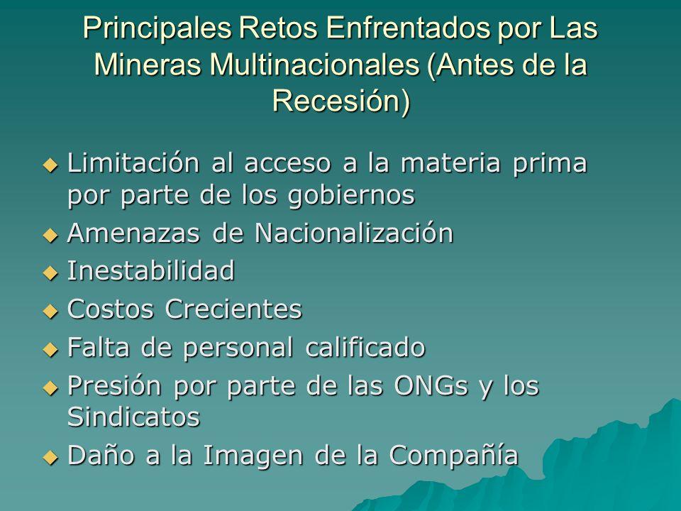 Principales Retos Enfrentados por Las Mineras Multinacionales (Antes de la Recesión) Limitación al acceso a la materia prima por parte de los gobierno