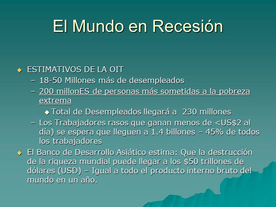 El Mundo en Recesión ESTIMATIVOS DE LA OIT ESTIMATIVOS DE LA OIT –18-50 Millones más de desempleados –200 millonES de personas más sometidas a la pobr