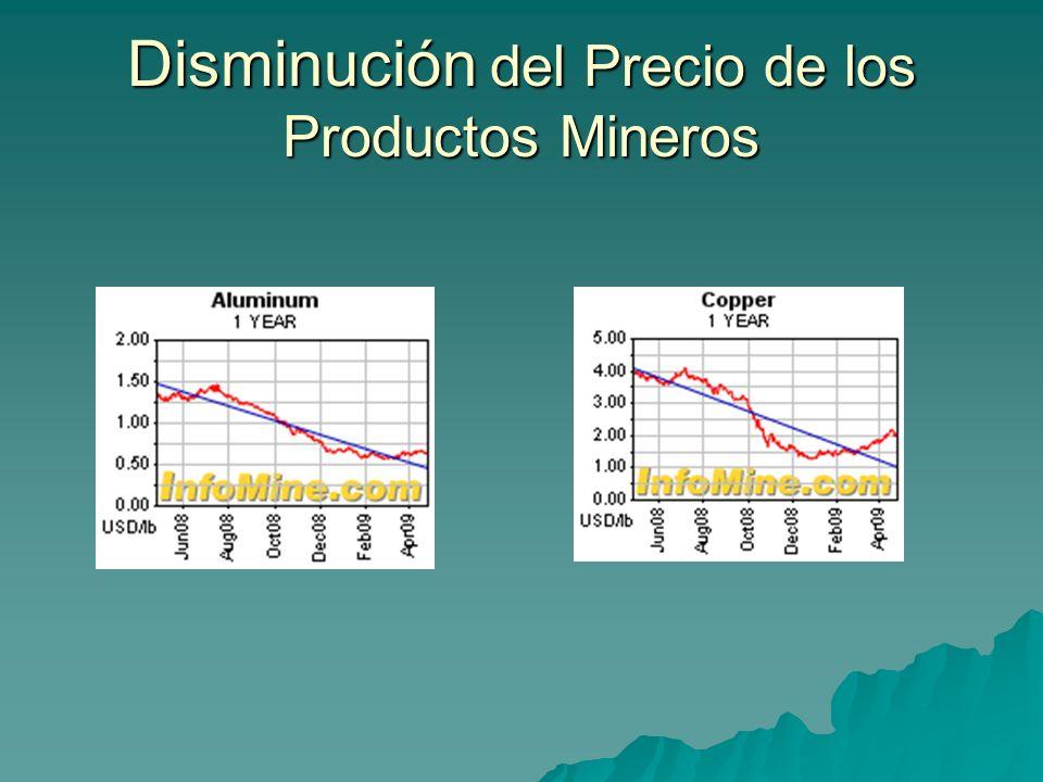 Disminución del Precio de los Productos Mineros