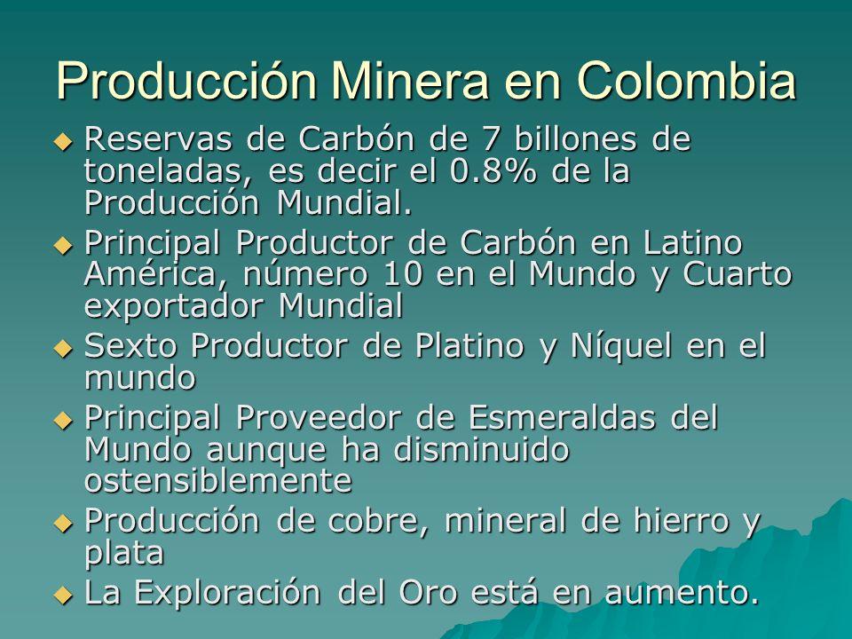 Producción Minera en Colombia Reservas de Carbón de 7 billones de toneladas, es decir el 0.8% de la Producción Mundial. Reservas de Carbón de 7 billon