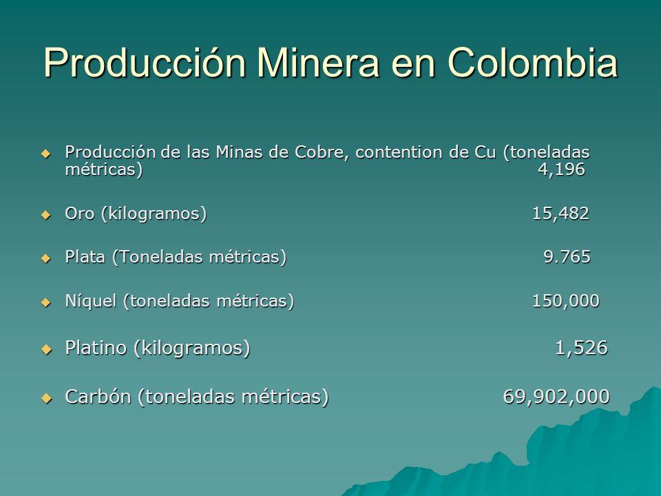 Producción Minera en Colombia Producción de las Minas de Cobre, contention de Cu (toneladas métricas) 4,196 Producción de las Minas de Cobre, contenti