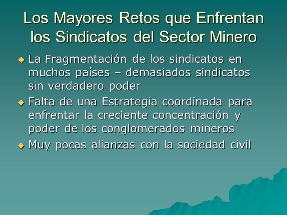 Los Mayores Retos que Enfrentan los Sindicatos del Sector Minero La Fragmentación de los sindicatos en muchos países – demasiados sindicatos sin verda