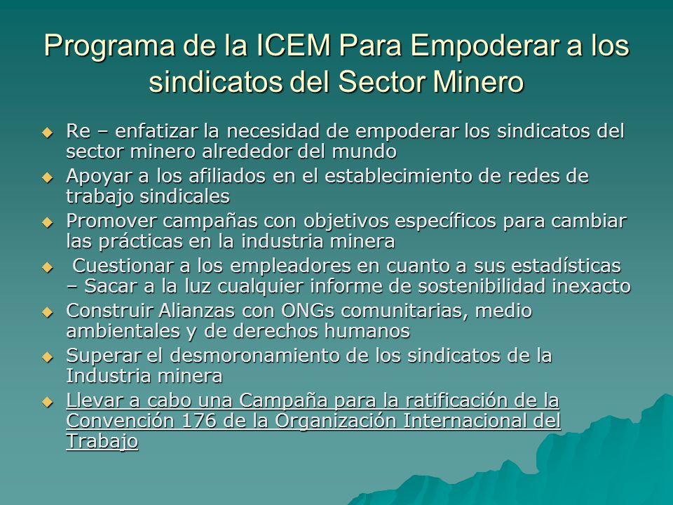 Programa de la ICEM Para Empoderar a los sindicatos del Sector Minero Re – enfatizar la necesidad de empoderar los sindicatos del sector minero alrede