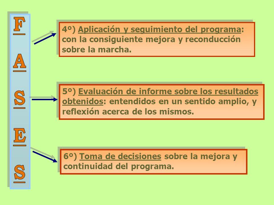 4º) Aplicación y seguimiento del programa: con la consiguiente mejora y reconducción sobre la marcha. 5º) Evaluación de informe sobre los resultados o
