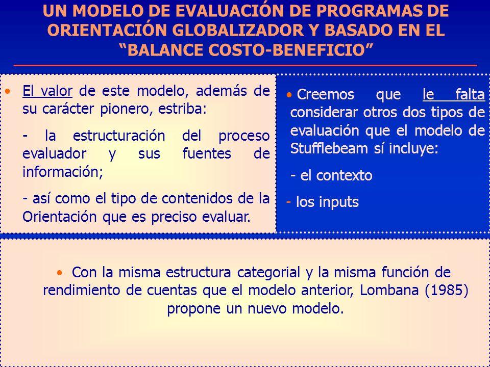 UN MODELO DE EVALUACIÓN DE PROGRAMAS DE ORIENTACIÓN GLOBALIZADOR Y BASADO EN EL BALANCE COSTO-BENEFICIO El valor de este modelo, además de su carácter