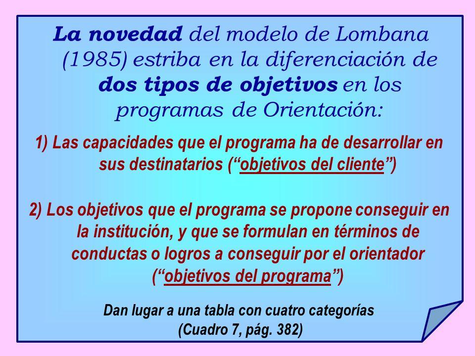La novedad del modelo de Lombana (1985) estriba en la diferenciación de dos tipos de objetivos en los programas de Orientación: 1)Las capacidades que