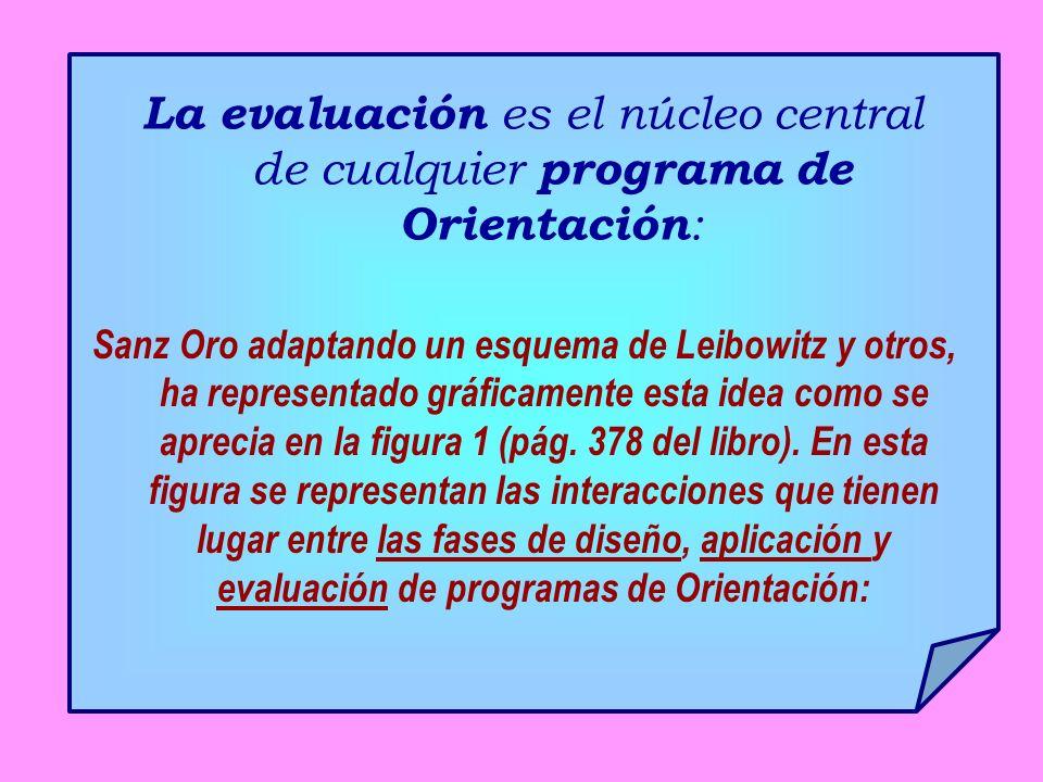 La evaluación es el núcleo central de cualquier programa de Orientación : Sanz Oro adaptando un esquema de Leibowitz y otros, ha representado gráficam