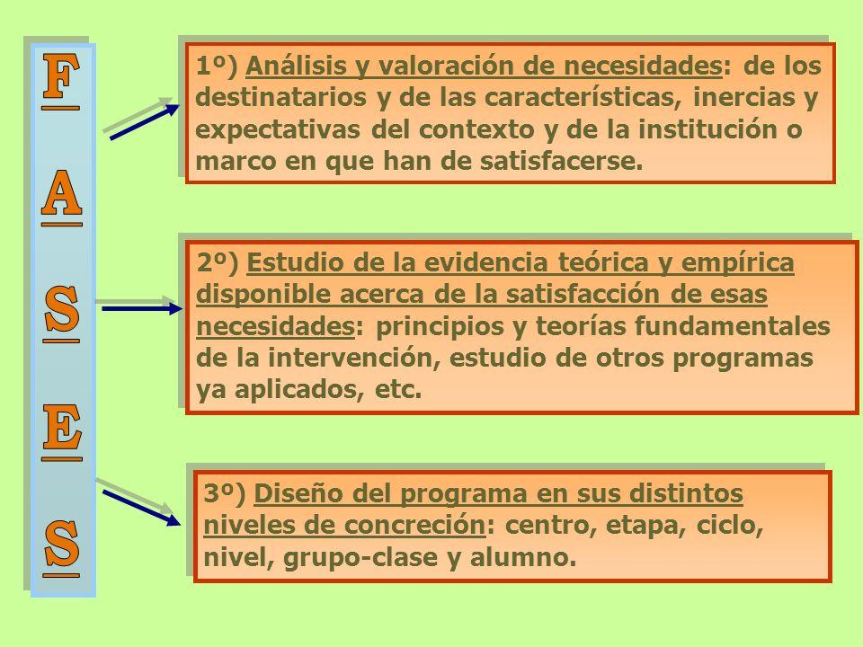 1º) Análisis y valoración de necesidades: de los destinatarios y de las características, inercias y expectativas del contexto y de la institución o ma