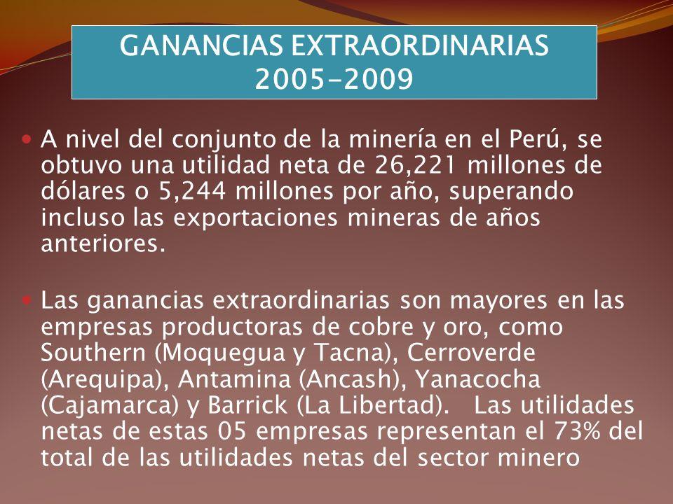 GANANCIAS EXTRAORDINARIAS 2005-2009 A nivel del conjunto de la minería en el Perú, se obtuvo una utilidad neta de 26,221 millones de dólares o 5,244 m