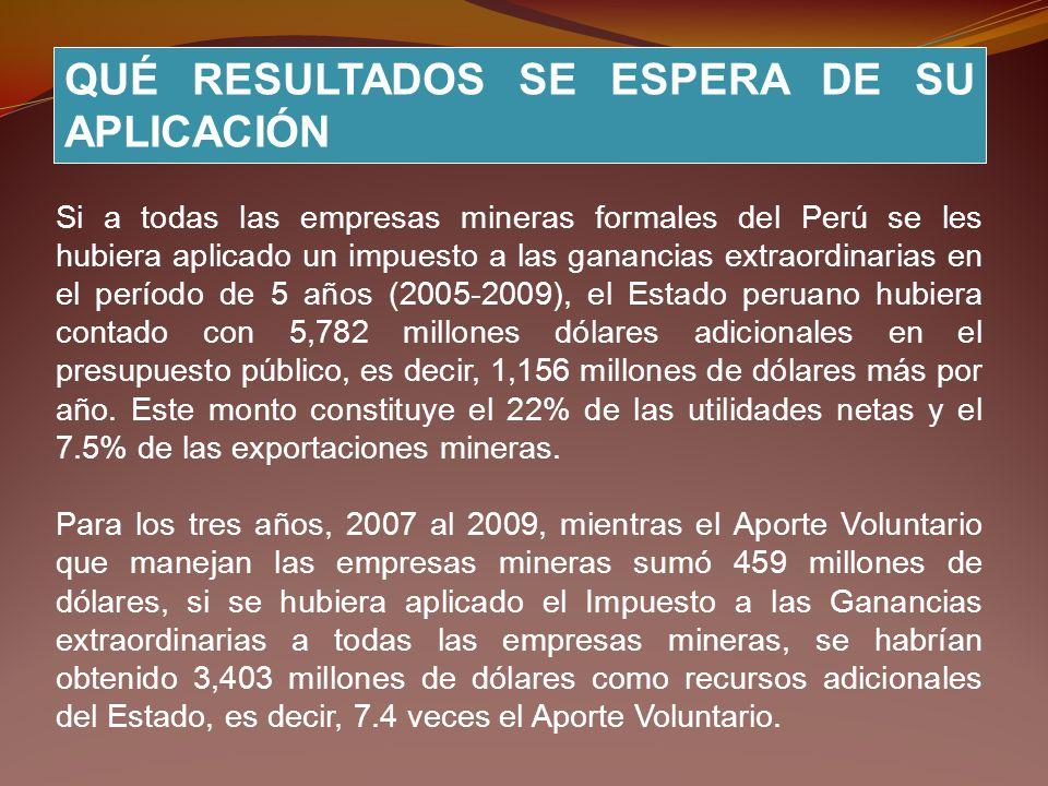 Si a todas las empresas mineras formales del Perú se les hubiera aplicado un impuesto a las ganancias extraordinarias en el período de 5 años (2005-20
