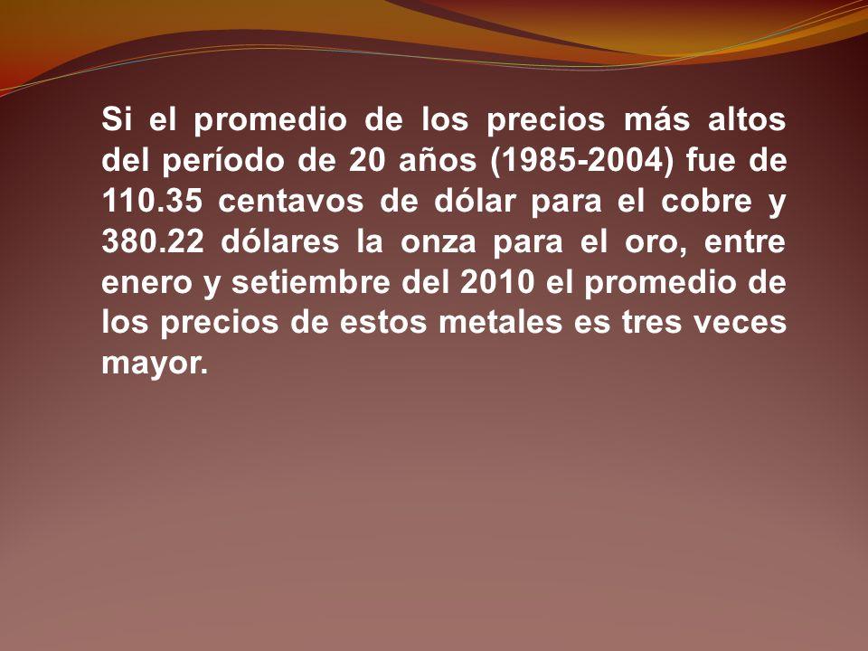 Si el promedio de los precios más altos del período de 20 años (1985-2004) fue de 110.35 centavos de dólar para el cobre y 380.22 dólares la onza para