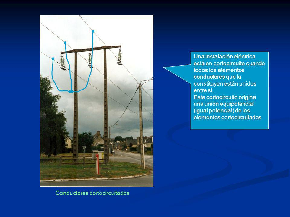 Una instalación eléctrica está en cortocircuito cuando todos los elementos conductores que la constituyen están unidos entre sí.