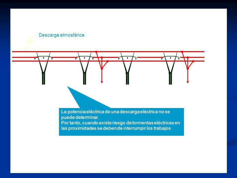 Descarga atmosférica La potencia eléctrica de una descarga eléctrica no se puede determinar.