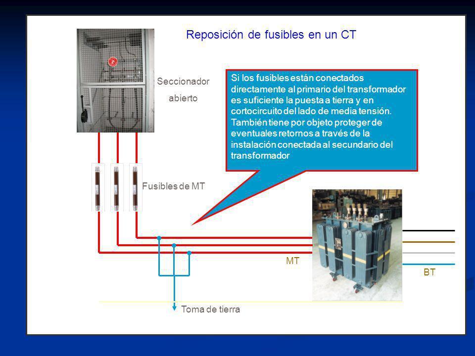 Toma de tierra Seccionador abierto Fusibles de MT BT MT Si los fusibles están conectados directamente al primario del transformador es suficiente la puesta a tierra y en cortocircuito del lado de media tensión.