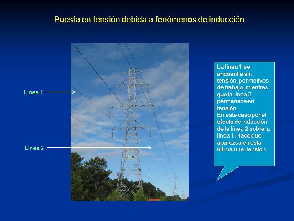 Puesta en tensión debida a fenómenos de inducción Línea 1 Línea 2 La línea 1 se encuentra sin tensión, por motivos de trabajo, mientras que la línea 2 permanece en tensión.