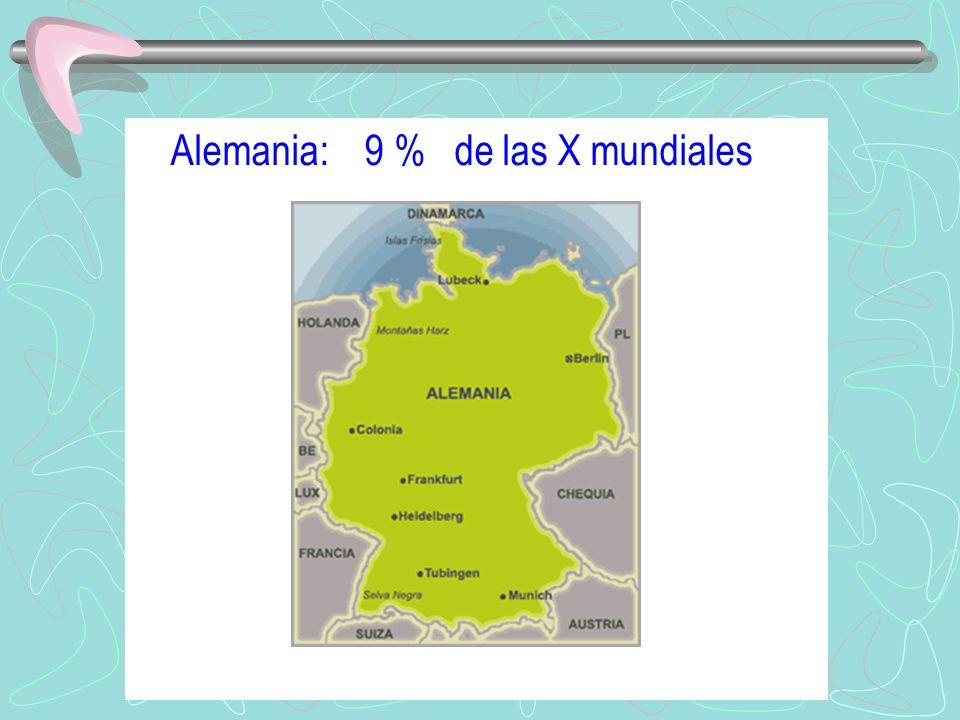 Alemania: 9 % de las X mundiales
