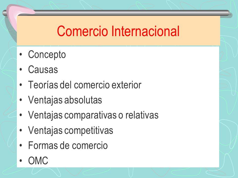Comercio Internacional Concepto Causas Teorías del comercio exterior Ventajas absolutas Ventajas comparativas o relativas Ventajas competitivas Formas