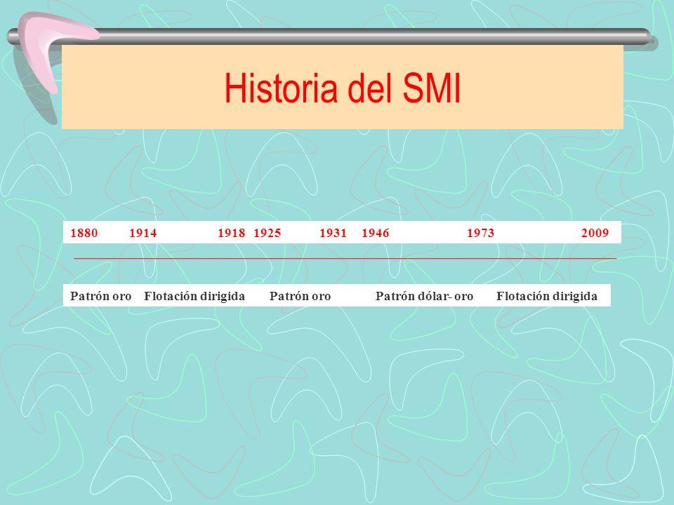 Historia del SMI Patrón oro Flotación dirigida Patrón dólar- oroFlotación dirigida 1880 1914 1918 1925 1931 1946 1973 2009