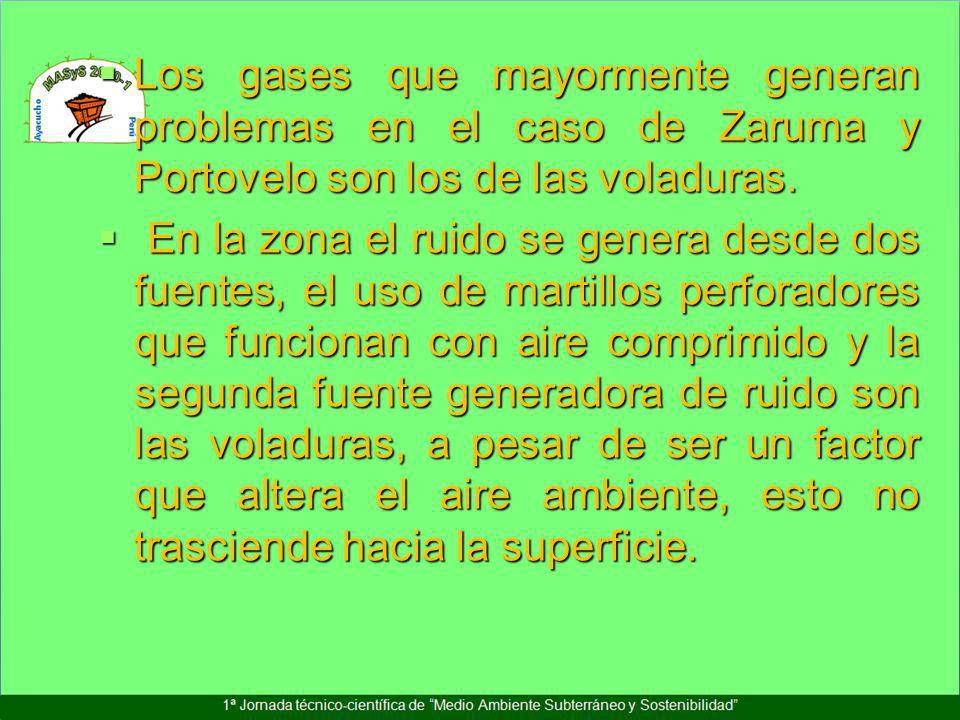 Los gases que mayormente generan problemas en el caso de Zaruma y Portovelo son los de las voladuras. Los gases que mayormente generan problemas en el