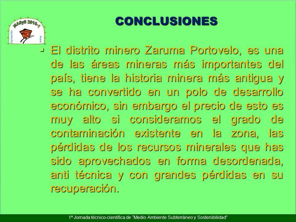 CONCLUSIONES El distrito minero Zaruma Portovelo, es una de las áreas mineras más importantes del país, tiene la historia minera más antigua y se ha c