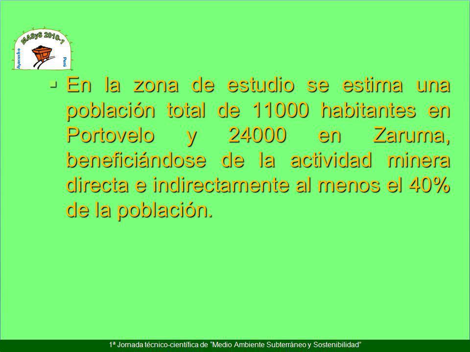 En la zona de estudio se estima una población total de 11000 habitantes en Portovelo y 24000 en Zaruma, beneficiándose de la actividad minera directa
