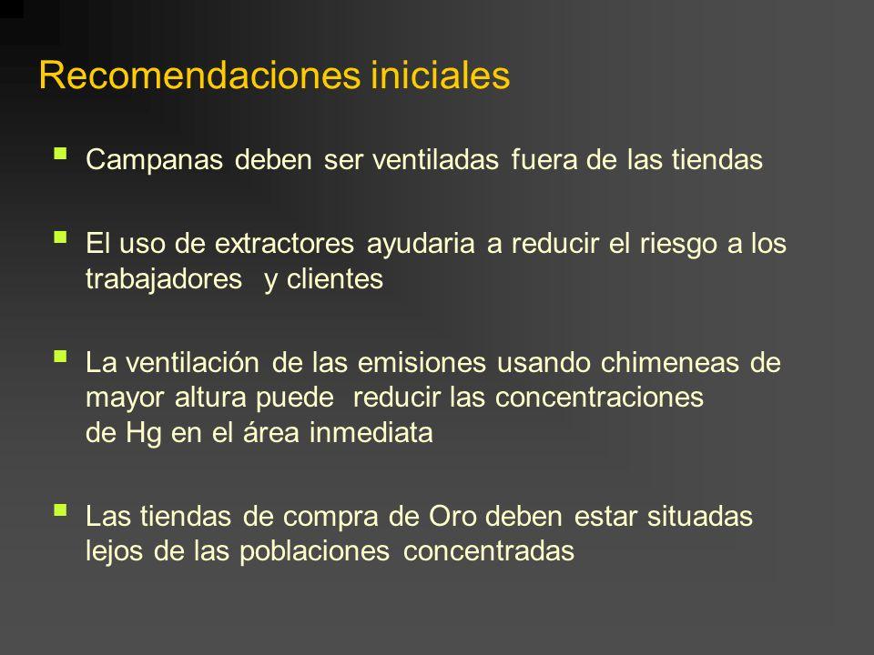 Recomendaciones iniciales Campanas deben ser ventiladas fuera de las tiendas El uso de extractores ayudaria a reducir el riesgo a los trabajadores y c