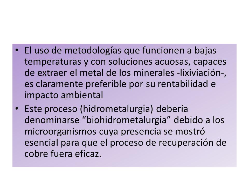 El uso de metodologías que funcionen a bajas temperaturas y con soluciones acuosas, capaces de extraer el metal de los minerales -lixiviación-, es cla