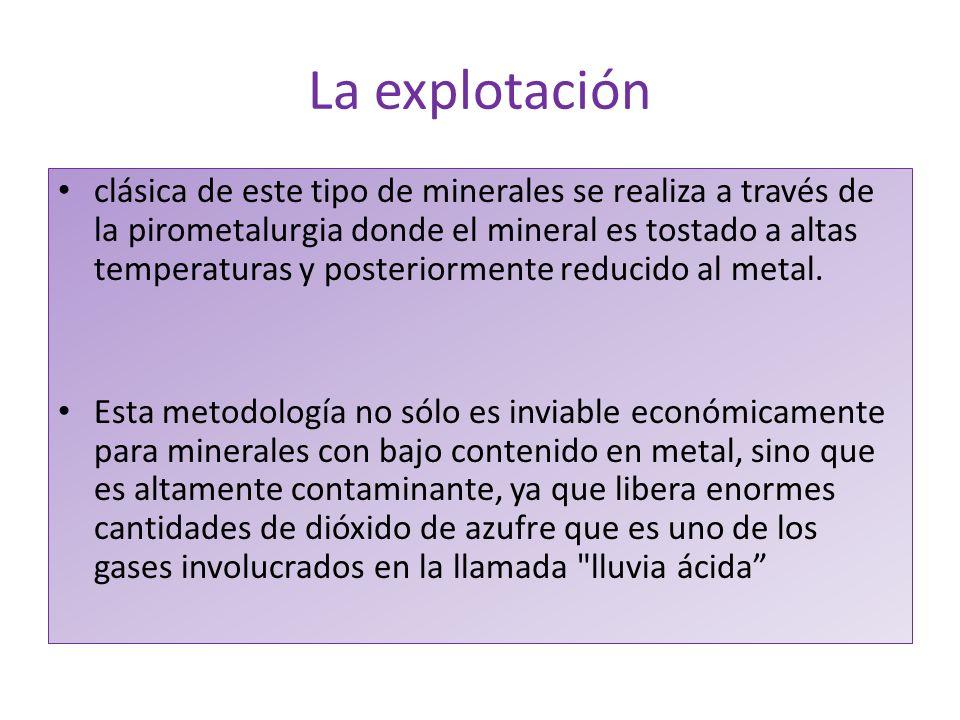 La explotación clásica de este tipo de minerales se realiza a través de la pirometalurgia donde el mineral es tostado a altas temperaturas y posterior
