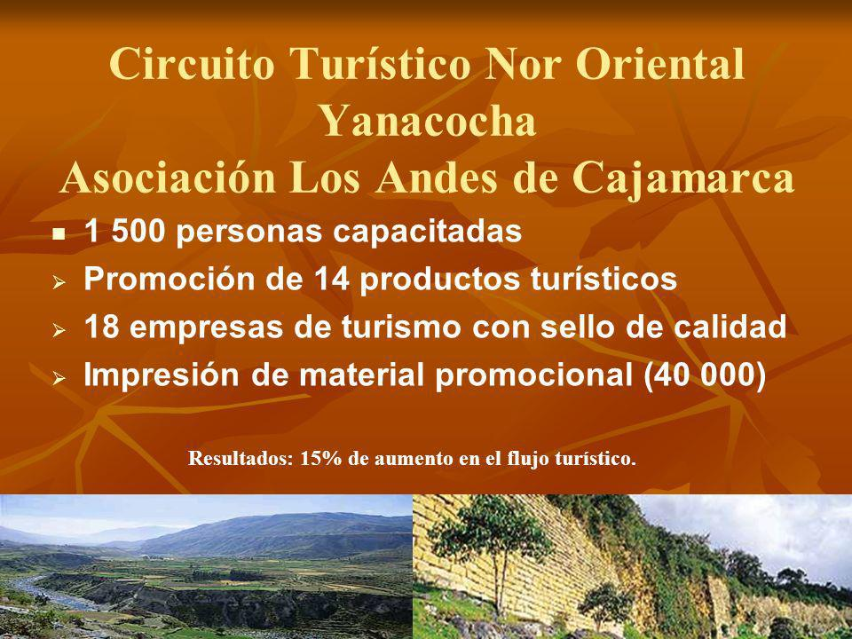 Circuito Turístico Nor Oriental Yanacocha Asociación Los Andes de Cajamarca 1 500 personas capacitadas Promoción de 14 productos turísticos 18 empresa
