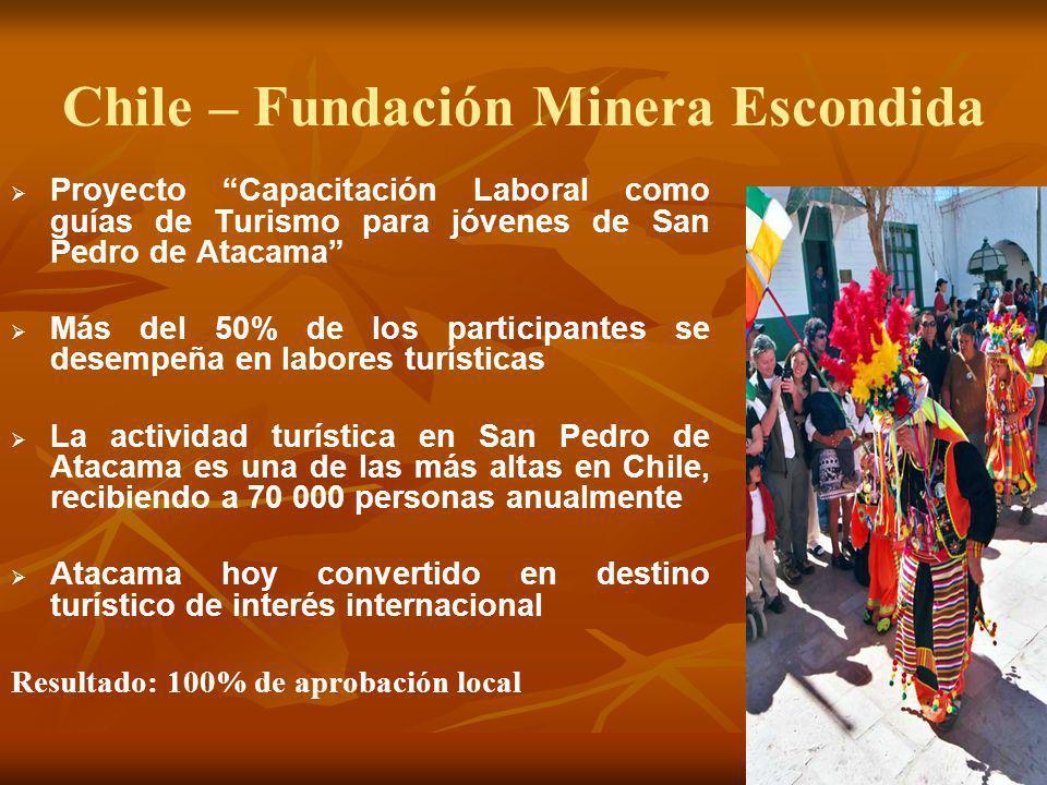 Chile – Fundación Minera Escondida Proyecto Capacitación Laboral como guías de Turismo para jóvenes de San Pedro de Atacama Más del 50% de los partici