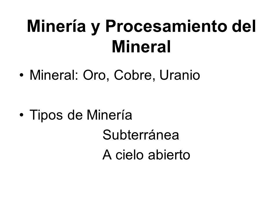 Minería y Procesamiento del Mineral Mineral: Oro, Cobre, Uranio Tipos de Minería Subterránea A cielo abierto