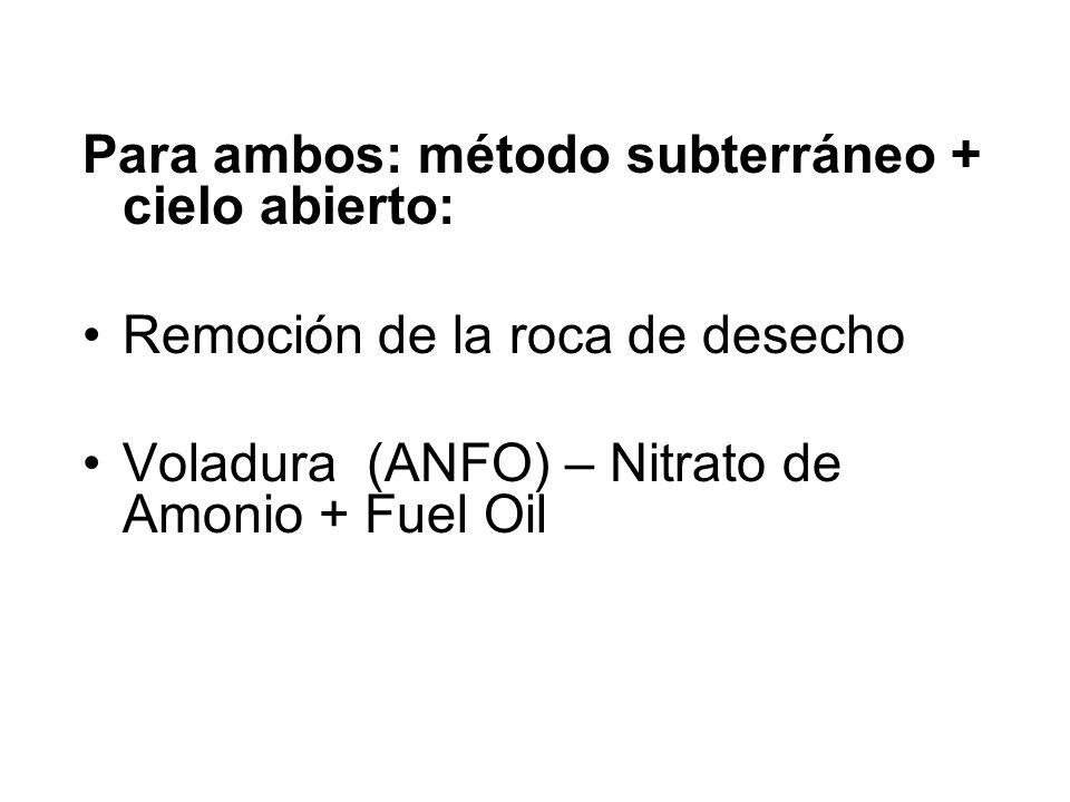Para ambos: método subterráneo + cielo abierto: Remoción de la roca de desecho Voladura (ANFO) – Nitrato de Amonio + Fuel Oil