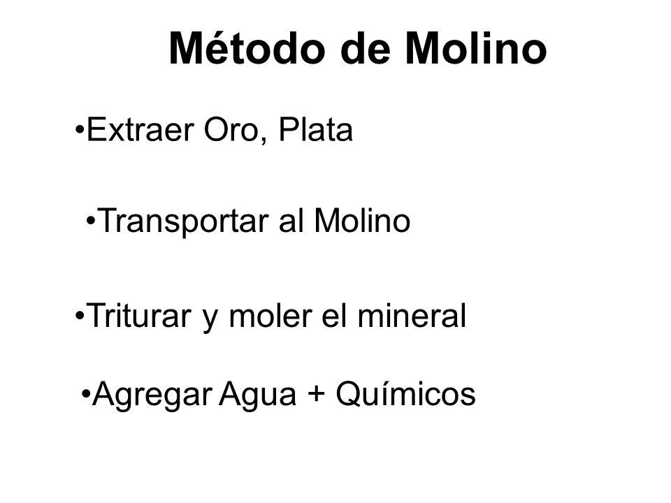 Extraer Oro, Plata Transportar al Molino Triturar y moler el mineral Método de Molino Agregar Agua + Químicos