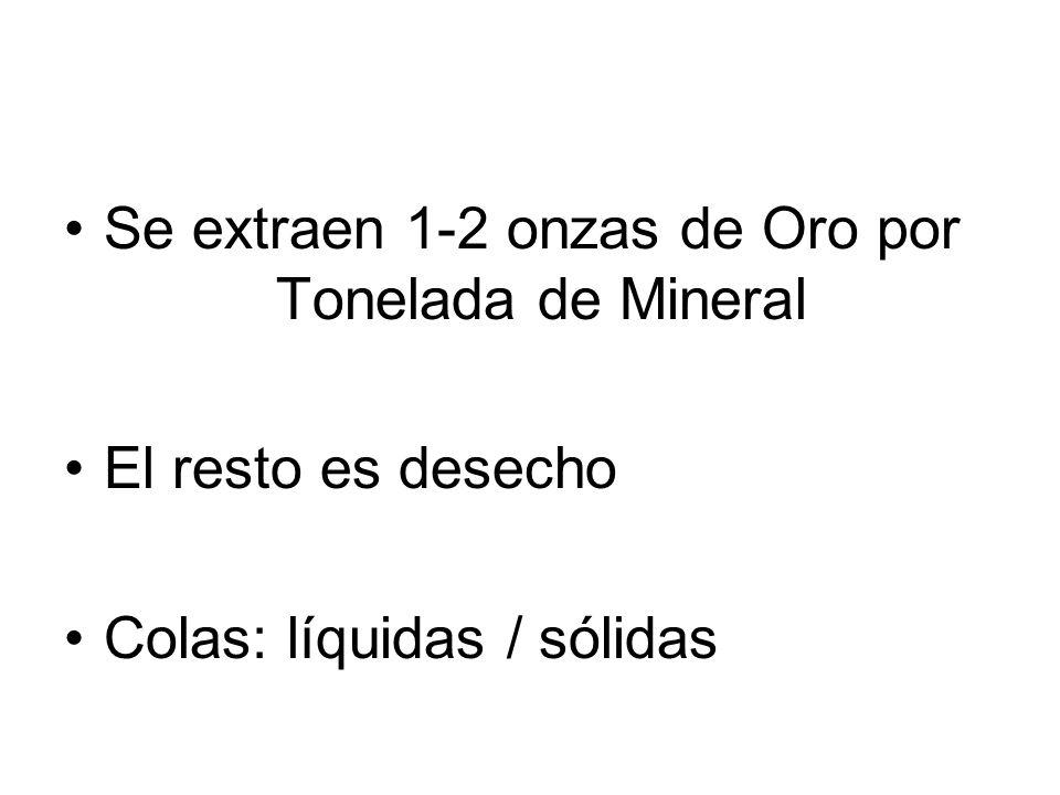 Se extraen 1-2 onzas de Oro por Tonelada de Mineral El resto es desecho Colas: líquidas / sólidas