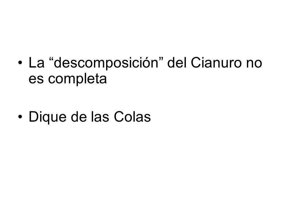 La descomposición del Cianuro no es completa Dique de las Colas