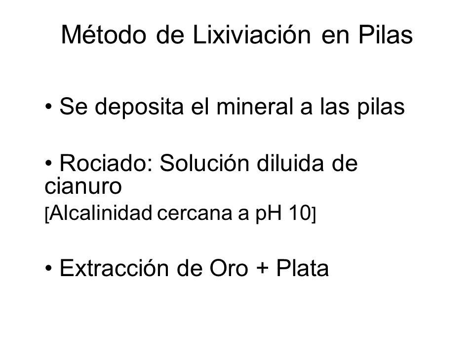 Método de Lixiviación en Pilas Se deposita el mineral a las pilas Rociado: Solución diluida de cianuro [ Alcalinidad cercana a pH 10 ] Extracción de Oro + Plata