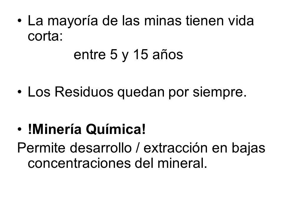 La mayoría de las minas tienen vida corta: entre 5 y 15 años Los Residuos quedan por siempre. !Minería Química! Permite desarrollo / extracción en baj