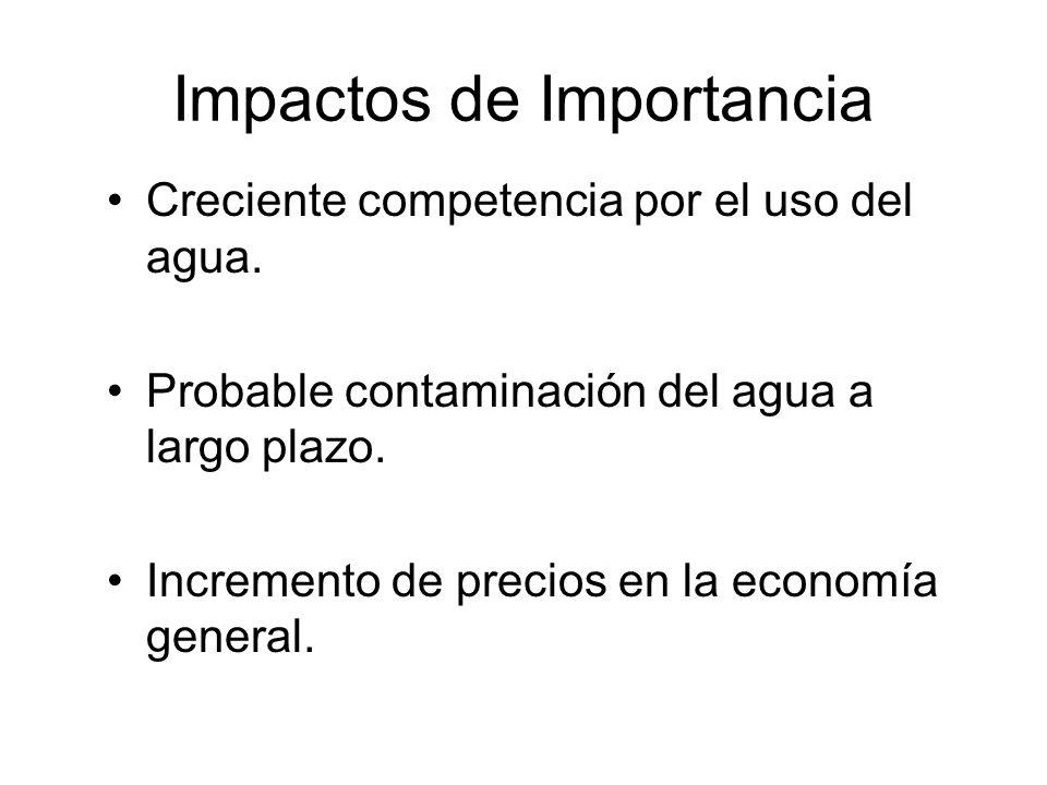 Impactos de Importancia Creciente competencia por el uso del agua. Probable contaminación del agua a largo plazo. Incremento de precios en la economía